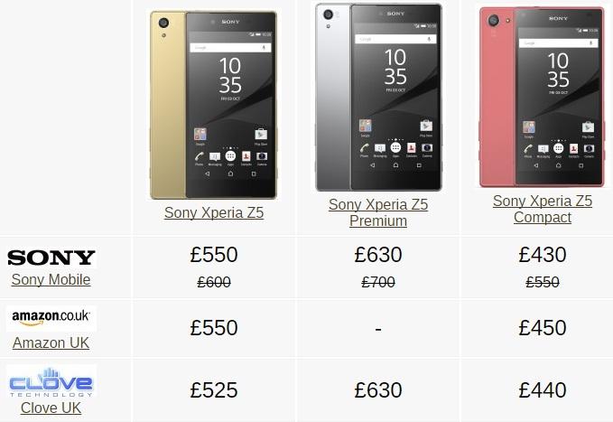 Sony Mobile slashes Xperia Z5 (Premium/Compact) price in UK